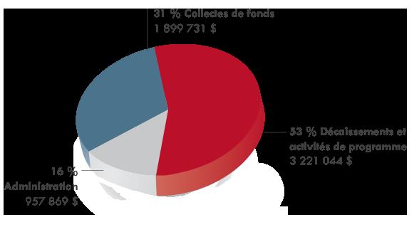Expenses 2018 FR